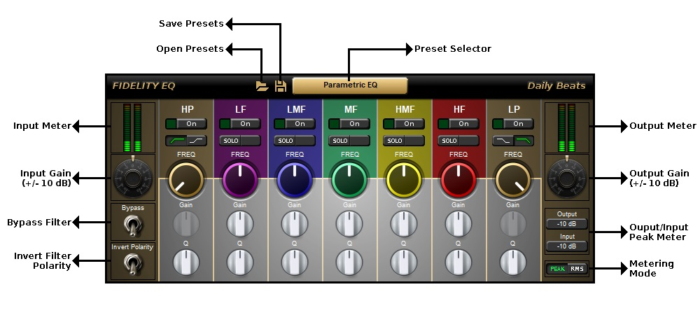 Fidelity EQ Legend
