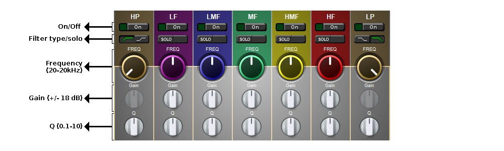 Fidelity EQ Legend 2